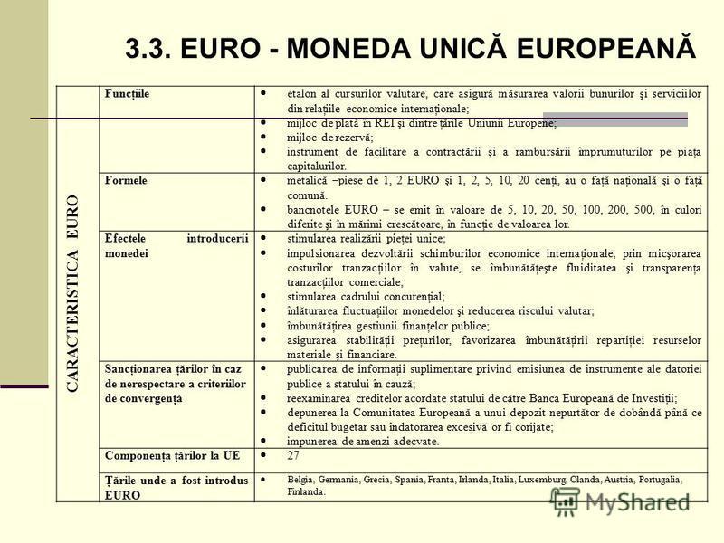 3.3. EURO - MONEDA UNICĂ EUROPEANĂ CARACTERISTICA EURO Funcţiile etalon al cursurilor valutare, care asigură măsurarea valorii bunurilor şi serviciilor din relaţiile economice internaţionale; mijloc de plată în REI şi dintre ţările Uniunii Europene;