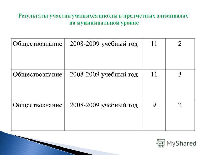 Обществознание 2008-2009 учебный год 112 Обществознание 2008-2009 учебный год 113 Обществознание 2008-2009 учебный год 92