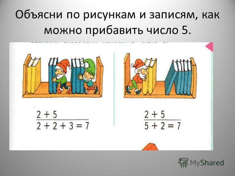 Объясни по рисункам и записям, как можно прибавить число 5.