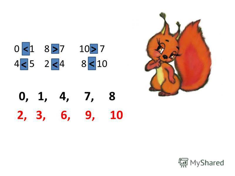 0 * 1 8 * 7 10 * 7 4 * 5 2 * 4 8 * 10 0, 1, 4, 7, 8 2, 3, 6, 9, 10 < < > < > <