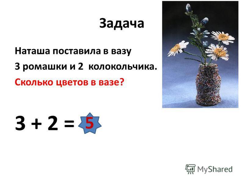Задача Наташа поставила в вазу 3 ромашки и 2 колокольчика. Сколько цветов в вазе? 3 + 2 = 5