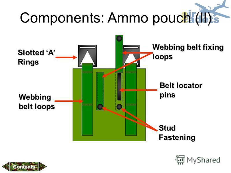 Components: Ammo pouch (II) Slotted A Rings Webbing belt loops Belt locator pins Webbing belt fixing loops Stud fastenings Stud Fastening Contents