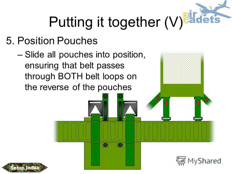 Putting it together (V) 5. Position Pouches –Slide all pouches into position, ensuring that belt passes through BOTH belt loops on the reverse of the pouches Setup Index Setup Index