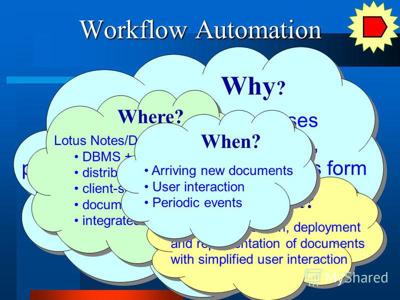 Migrate business processes from traditional face-to-face, paper- and phone-based relations form using power of computing networks: fast, smart and expressive. Why ? Workflow Automation Where? Lotus Notes/Domino network: DBMS + e-mail distributed clie