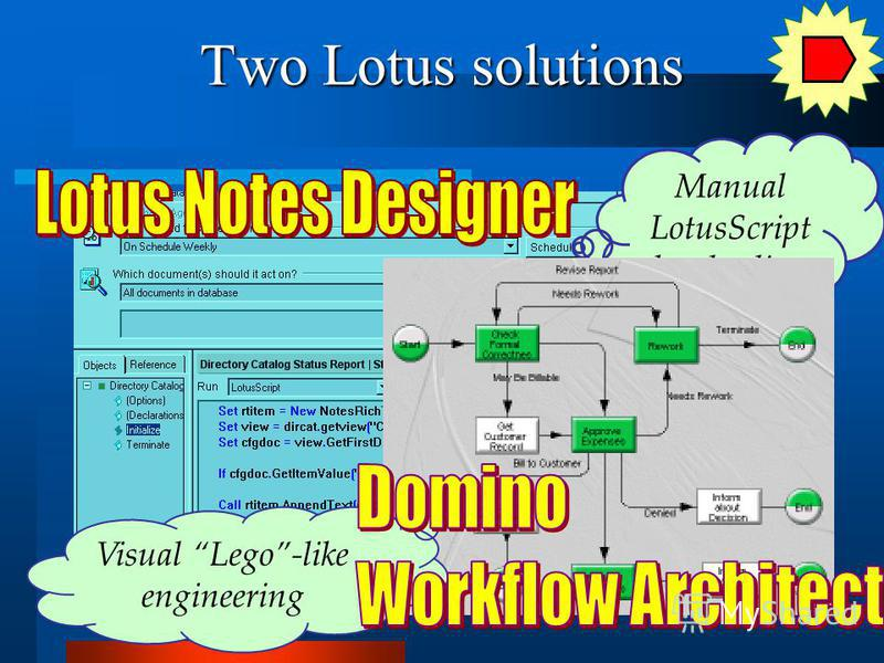 Manual LotusScript hardcoding Two Lotus solutions Visual Lego-like engineering