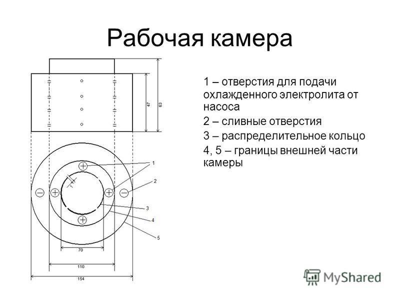 Рабочая камера 1 – отверстия для подачи охлажденного электролита от насоса 2 – сливные отверстия 3 – распределительное кольцо 4, 5 – границы внешней части камеры