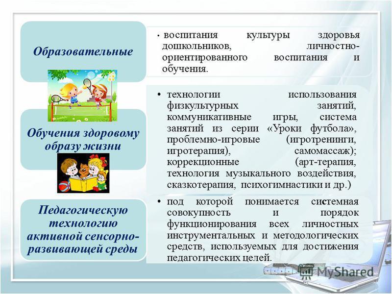 воспитания культуры здоровья дошкольников, личностно- ориентированного воспитания и обучения. Образовательные технологии использования физкультурных занятий, коммуникативные игры, система занятий из серии «Уроки футбола», проблемно-игровые (игротрени