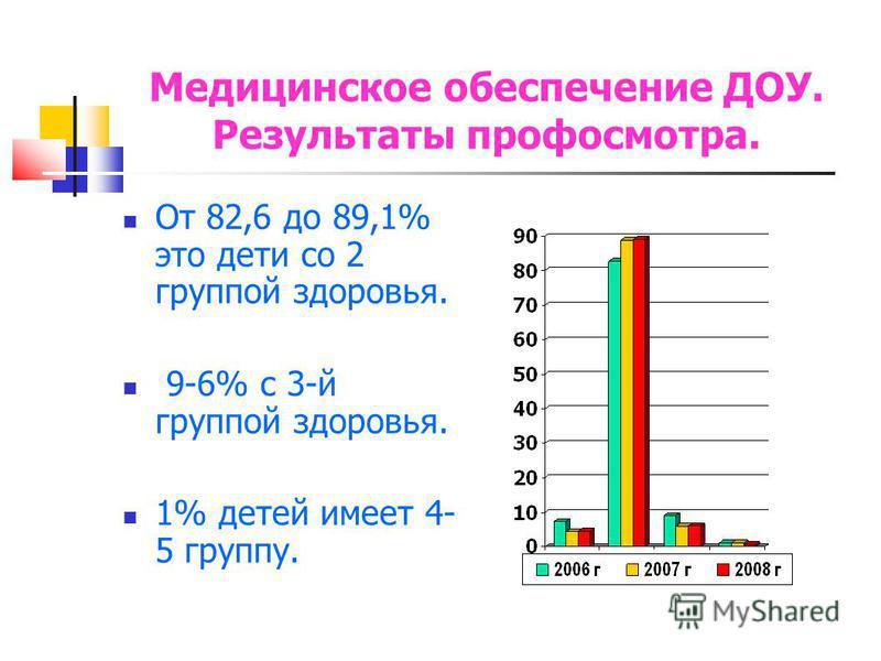 Медицинское обеспечение ДОУ. Результаты профосмотра. От 82,6 до 89,1% это дети со 2 группой здоровья. 9-6% с 3-й группой здоровья. 1% детей имеет 4- 5 группу.