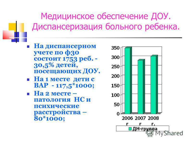 Медицинское обеспечение ДОУ. Диспансеризация больного репенка. На диспансерном учете по ф 30 состоит 1753 реп. - 30,5% детей, посещающих ДОУ. На 1 месте дети с ВАР - 117,5*1000; На 2 месте – патология НС и психические расстройства – 80*1000;