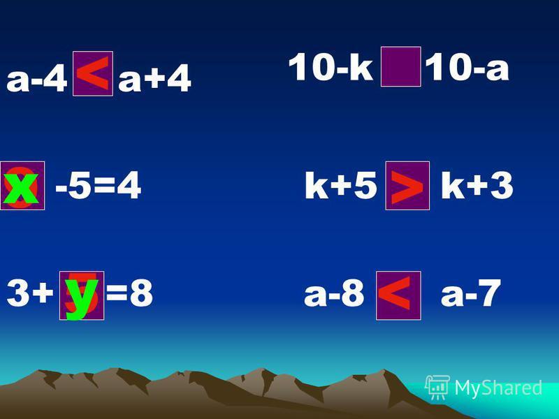 а-4 а+4 -5=4 k+5 k+3 3+ =8 а-8 а-7 < 9 5 10-k 10-а > < у х