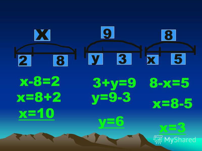 х-8=2 х 28 х=8+2 х=10 3+у=9 9 у 3 у=9-3 у=6 8-х=5 8 х 5 х=8-5 х=3