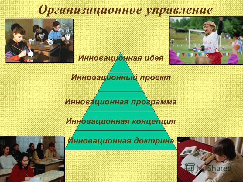 Организационное управление Инновационная идея Инновационный проект Инновационная программа Инновационная концепция Инновационная доктрина