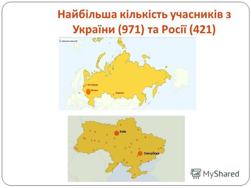 Найбільша кількість учасників з України (971) та Росії (421)