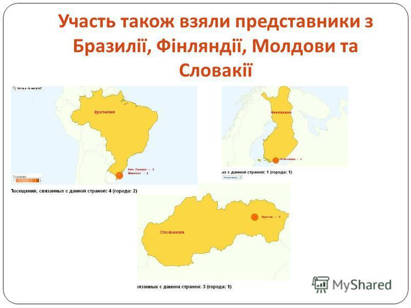 Участь також взяли представники з Бразилії, Фінляндії, Молдови та Словакії