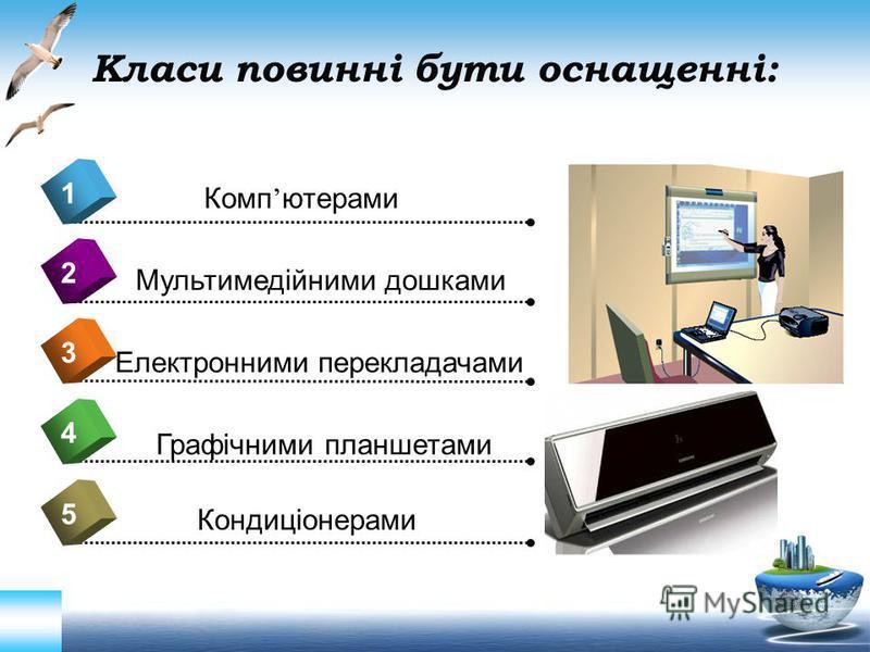 Класи повинні бути оснащенні: Комп ютерами 12 Мультимедійними дошками 3 Електронними перекладачами 4 Графічними планшетами 5 Кондиціонерами