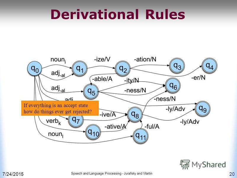 7/24/2015 Speech and Language Processing - Jurafsky and Martin 20 Derivational Rules If everything is an accept state how do things ever get rejected?