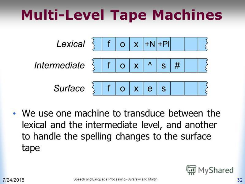 7/24/2015 Speech and Language Processing - Jurafsky and Martin 32 Multi-Level Tape Machines We use one machine to transduce between the lexical and the intermediate level, and another to handle the spelling changes to the surface tape