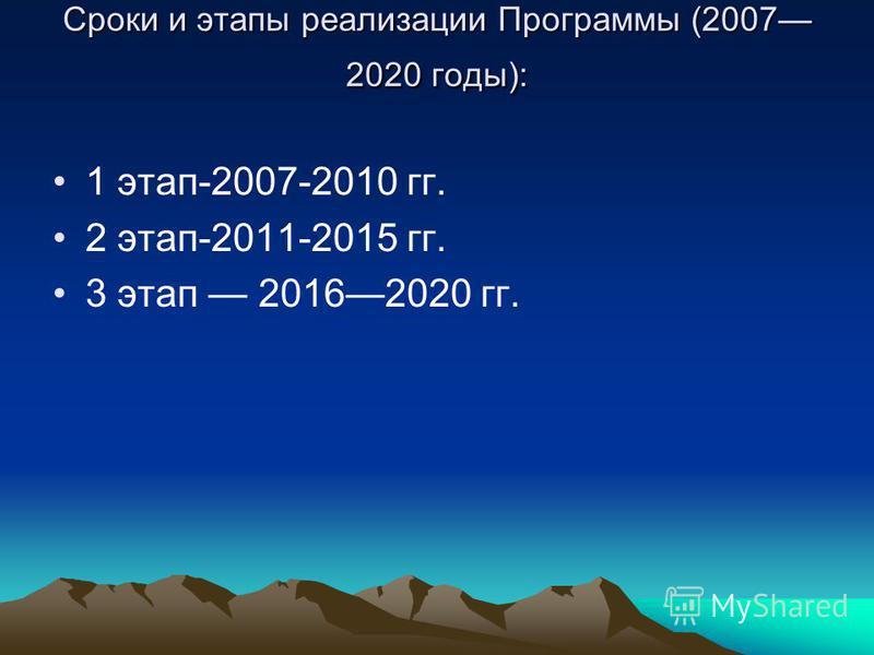Сроки и этапы реализации Программы (2007 2020 годы): 1 этап-2007-2010 гг. 2 этап-2011-2015 гг. 3 этап 20162020 гг.