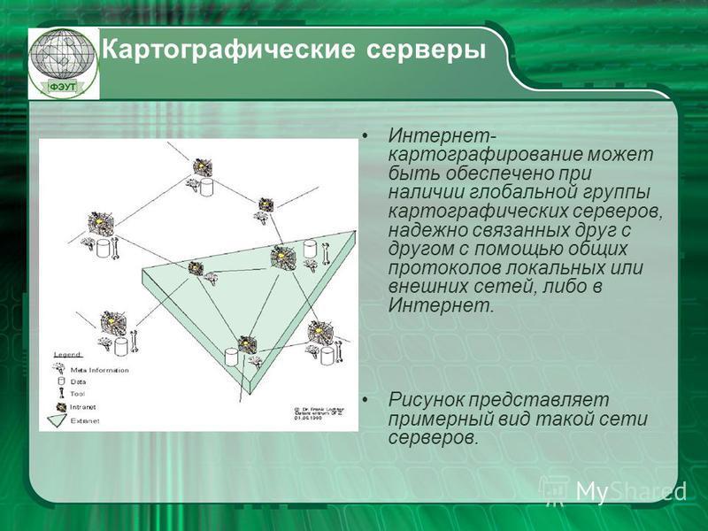 Картографические серверы Интернет- картографирование может быть обеспечено при наличии глобальной группы картографических серверов, надежно связанных друг с другом с помощью общих протоколов локальных или внешних сетей, либо в Интернет. Рисунок предс