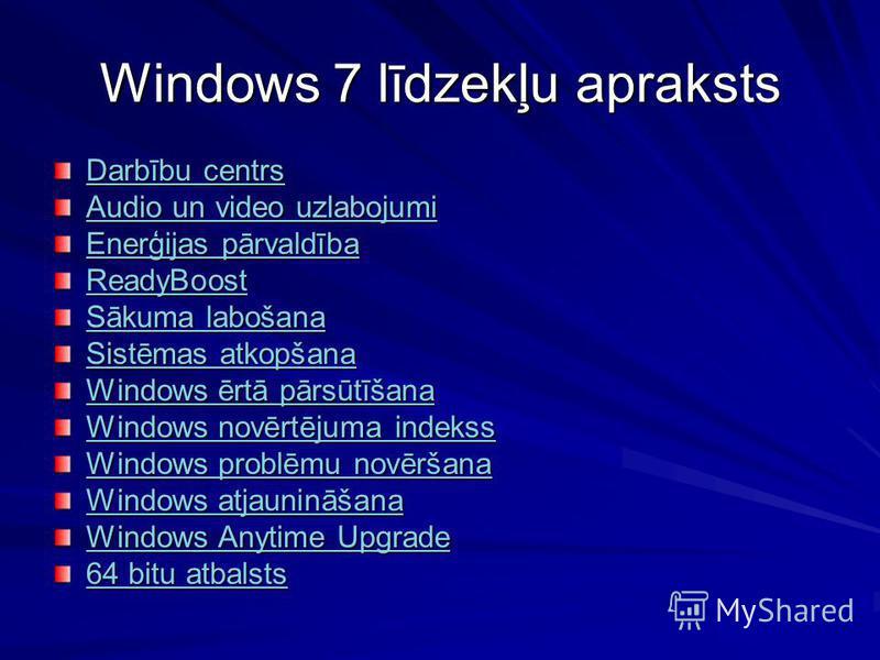 Windows 7 līdzekļu apraksts Darbību centrs Darbību centrs Audio un video uzlabojumi Audio un video uzlabojumi Enerģijas pārvaldība Enerģijas pārvaldība ReadyBoost Sākuma labošana Sākuma labošana Sistēmas atkopšana Sistēmas atkopšana Windows ērtā pārs