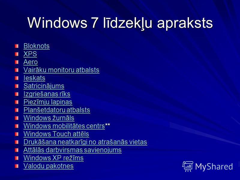 Windows 7 līdzekļu apraksts Bloknots XPS Aero Vairāku monitoru atbalsts Vairāku monitoru atbalsts Ieskats Satricinājums Izgriešanas rīks Izgriešanas rīks Piezīmju lapiņas Piezīmju lapiņas Planšetdatoru atbalsts Planšetdatoru atbalsts Windows žurnāls