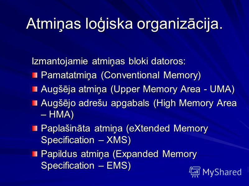 Atmiņas loģiska organizācija. Izmantojamie atmiņas bloki datoros: Pamatatmiņa (Conventional Memory) Augšēja atmiņa (Upper Memory Area - UMA) Augšējo adrešu apgabals (High Memory Area – HMA) Paplašināta atmiņa (eXtended Memory Specification – XMS) Pap