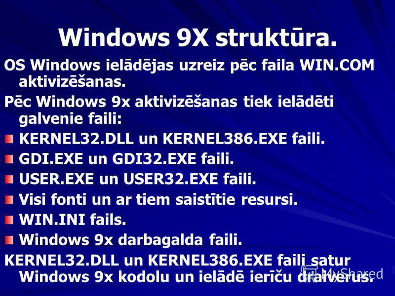 Windows 9X struktūra. OS Windows ielādējas uzreiz pēc faila WIN.COM aktivizēšanas. Pēc Windows 9x aktivizēšanas tiek ielādēti galvenie faili: KERNEL32.DLL un KERNEL386.EXE faili. GDI.EXE un GDI32.EXE faili. USER.EXE un USER32.EXE faili. Visi fonti un