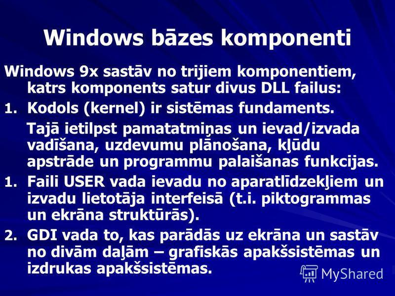 Windows bāzes komponenti Windows 9x sastāv no trijiem komponentiem, katrs komponents satur divus DLL failus: 1. 1. Kodols (kernel) ir sistēmas fundaments. Tajā ietilpst pamatatmiņas un ievad/izvada vadīšana, uzdevumu plānošana, kļūdu apstrāde un prog