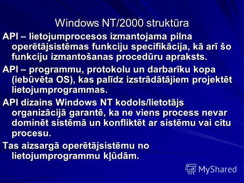 Windows NT/2000 struktūra API – lietojumprocesos izmantojama pilna operētājsistēmas funkciju specifikācija, kā arī šo funkciju izmantošanas procedūru apraksts. API – programmu, protokolu un darbarīku kopa (iebūvēta OS), kas palīdz izstrādātājiem proj