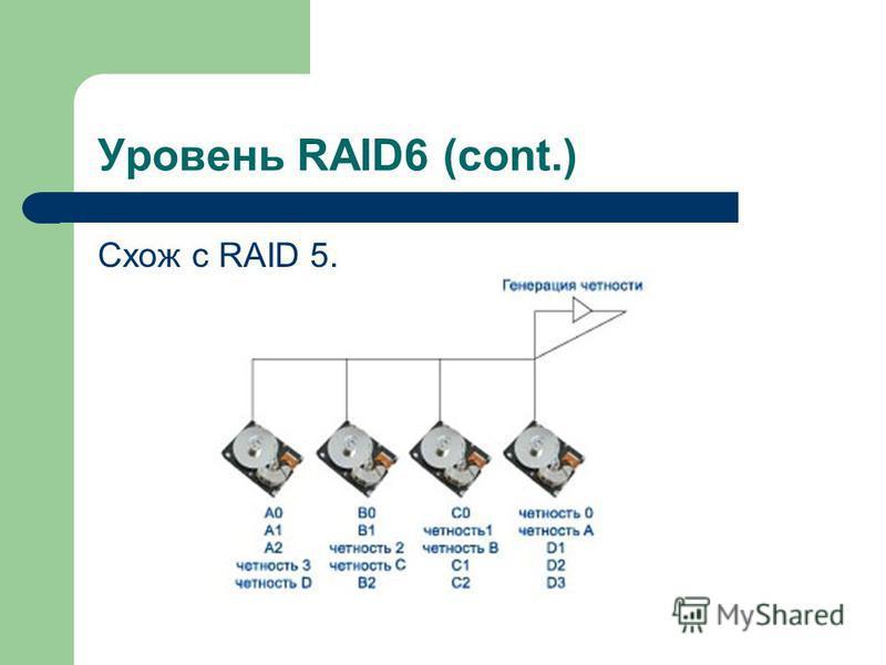 Уровень RAID6 (cont.) Схож с RAID 5.