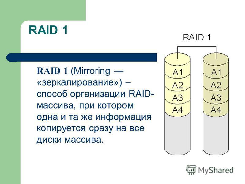 RAID 1 RAID 1 (Mirroring «зеркалирование») – способ организации RAID- массива, при котором одна и та же информация копируется сразу на все диски массива.