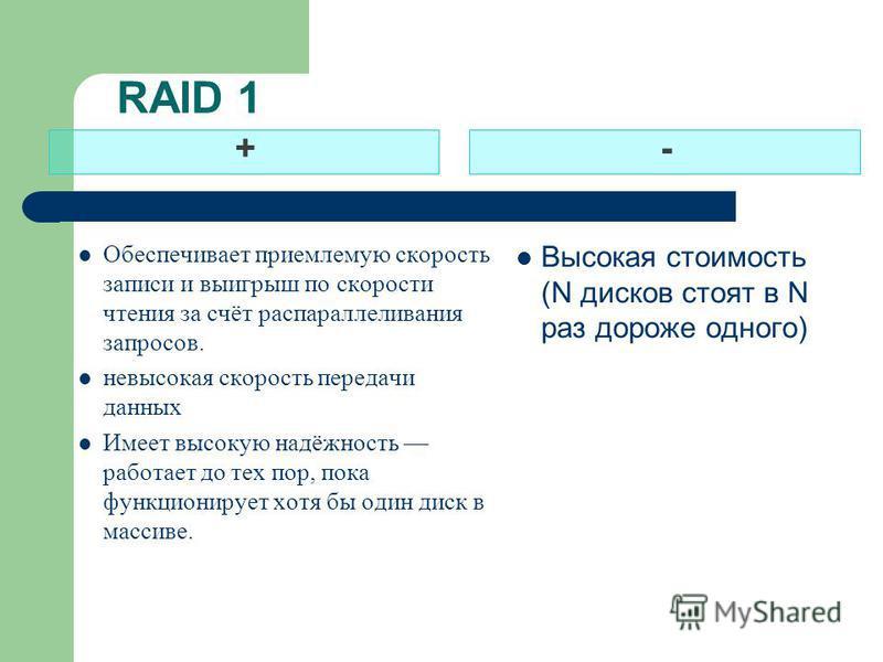 RAID 1 +- Обеспечивает приемлемую скорость записи и выигрыш по скорости чтения за счёт распараллеливания запросов. невысокая скорость передачи данных Имеет высокую надёжность работает до тех пор, пока функционирует хотя бы один диск в массиве. Высока
