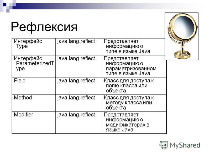 Рефлексия Интерфейс Type java.lang.reflect Представляет информацию о типе в языке Java Интерфейс ParameterizedT ype java.lang.reflect Представляет информацию о параметризованном типе в языке Java Fieldjava.lang.reflect Класс для доступа к полю класса