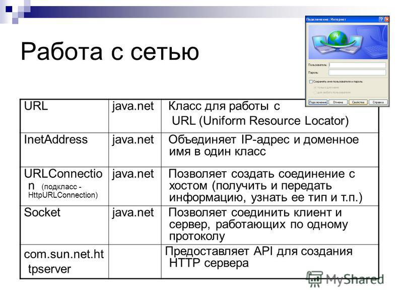 Работа с сетью URLjava.net Класс для работы с URL (Uniform Resource Locator) InetAddressjava.net Объединяет IP-адрес и доменное имя в один класс URLConnectio n (подкласс - HttpURLConnection) java.net Позволяет создать соединение с хостом (получить и