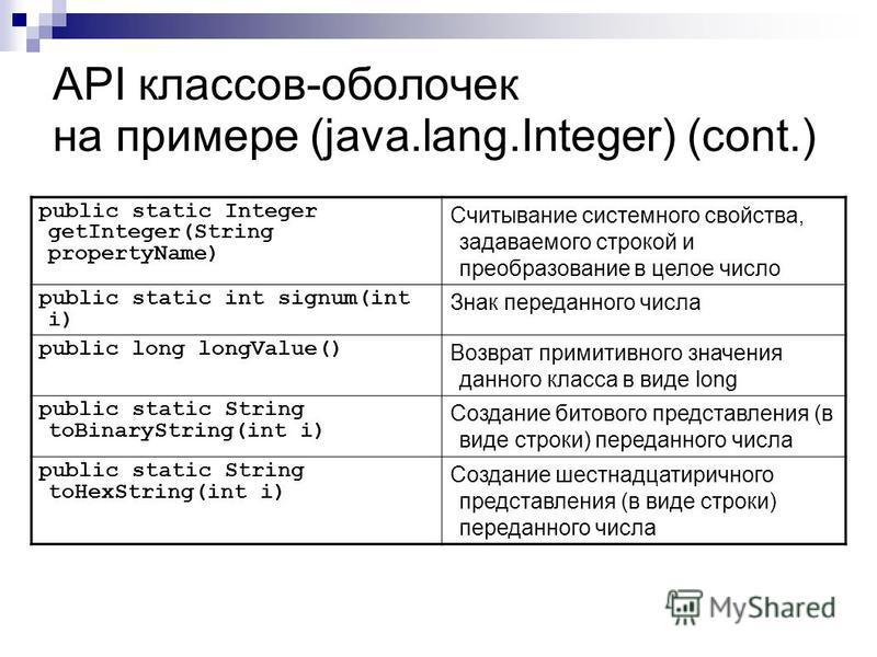 API классов-оболочек на примере (java.lang.Integer) (cont.) public static Integer getInteger(String propertyName) Считывание системного свойства, задаваемого строкой и преобразование в целое число public static int signum(int i) Знак переданного числ