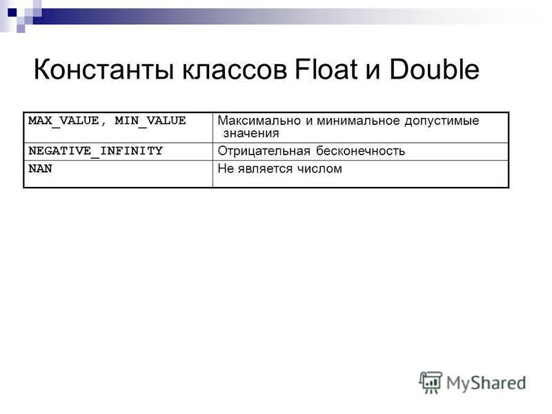 Константы классов Float и Double MAX_VALUE, MIN_VALUE Максимально и минимальное допустимые значения NEGATIVE_INFINITY Отрицательная бесконечность NAN Не является числом
