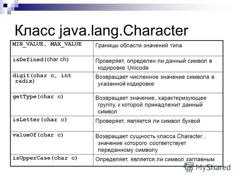 Класс java.lang.Character MIN_VALUE, MAX_VALUE Границы области значений типа isDefined( char ch ) Проверяет, определен ли данный символ в кодировке Unicode digit(char c, int radix) Возвращает численное значение символа в указанной кодировке getType(c