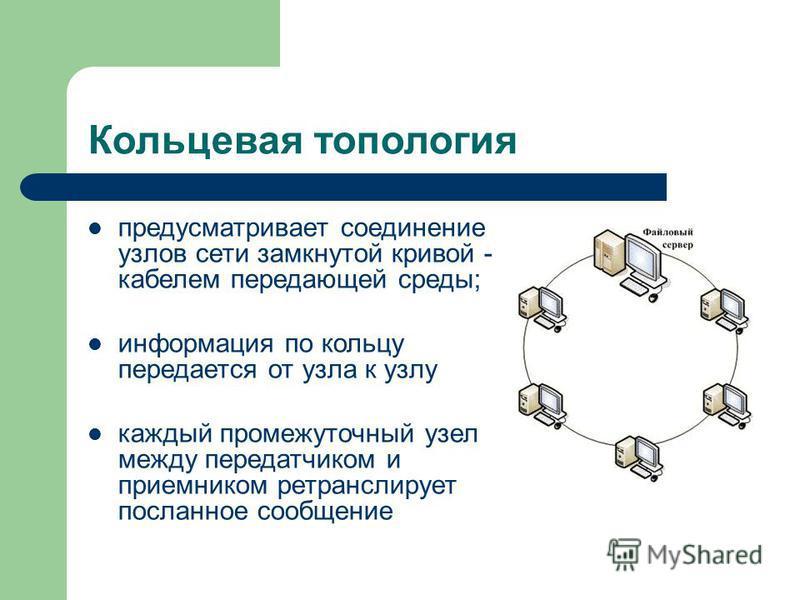 Кольцевая топология предусматривает соединение узлов сети замкнутой кривой - кабелем передающей среды; информация по кольцу передается от узла к узлу каждый промежуточный узел между передатчиком и приемником ретранслирует посланное сообщение