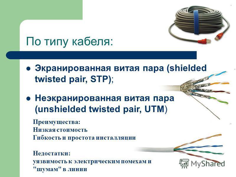 По типу кабеля: Экранированная витая пара (shielded twisted pair, STP); Неэкранированная витая пара (unshielded twisted pair, UTM) Преимущества: Низкая стоимость Гибкость и простота инсталляции Недостатки: уязвимость к электрическим помехам и