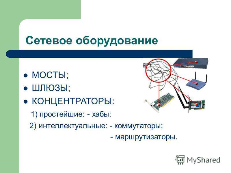 Сетевое оборудование МОСТЫ; ШЛЮЗЫ; КОНЦЕНТРАТОРЫ: 1) простейшие: - хабы; 2) интеллектуальные: - коммутаторы; - маршрутизаторы.
