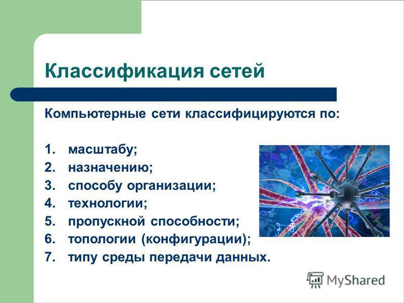 Классификация сетей Компьютерные сети классифицируются по: 1.масштабу; 2.назначению; 3. способу организации; 4.технологии; 5. пропускной способности; 6. топологии (конфигурации); 7. типу среды передачи данных.