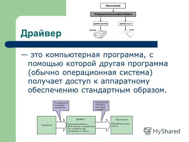 Драйвер это компьютерная программа, с помощью которой другая программа (обычно операционная система) получает доступ к аппаратному обеспечению стандартным образом.