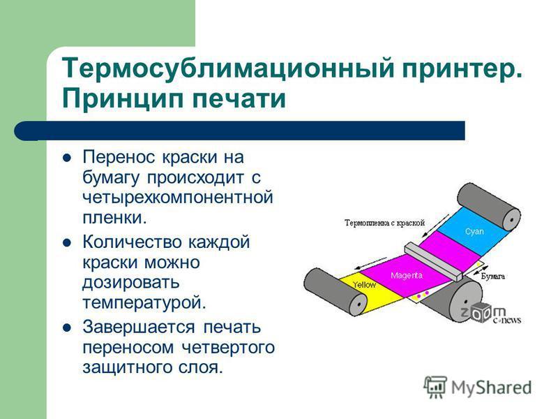Термосублимационный принтер. Принцип печати Перенос краски на бумагу происходит с четырехкомпонентной пленки. Количество каждой краски можно дозировать температурой. Завершается печать переносом четвертого защитного слоя.