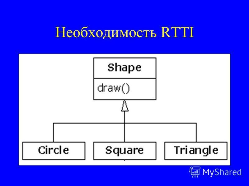 Необходимость RTTI