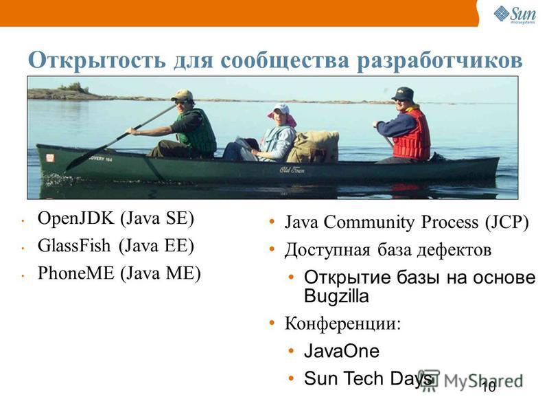 10 Открытость для сообщества разработчиков Java Community Process (JCP) Доступная база дефектов Открытие базы на основе Bugzilla Конференции: JavaOne Sun Tech Days OpenJDK (Java SE) GlassFish (Java EE) PhoneME (Java ME)