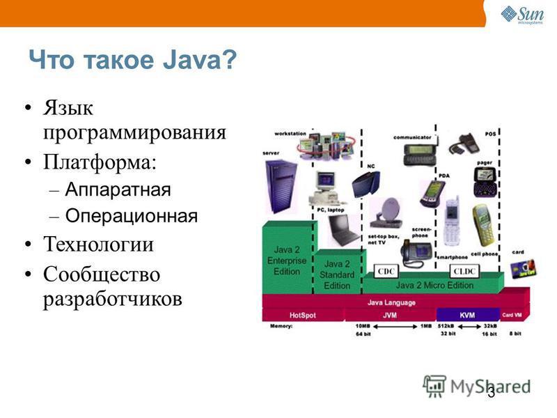 3 Что такое Java? Язык программирования Платформа: – Аппаратная – Операционная Технологии Сообщество разработчиков