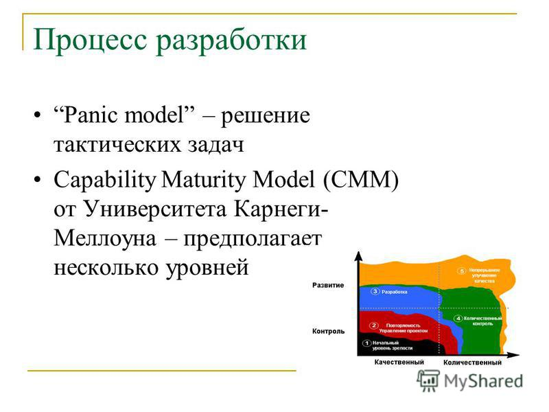 Процесс разработки Panic model – решение тактических задач Capability Maturity Model (CMM) от Университета Карнеги- Меллоуна – предполагает несколько уровней
