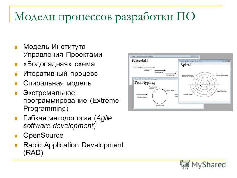 Модели процессов разработки ПО Модель Института Управления Проектами «Водопадная» схема Итеративный процесс Спиральная модель Экстремальное программирование (Extreme Programming) Гибкая методология (Agile software development) OpenSource Rapid Applic