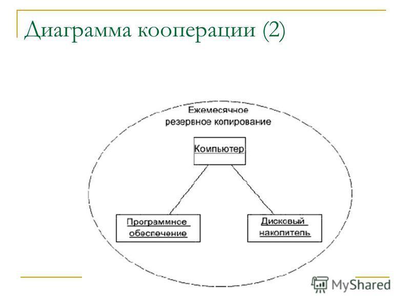 Диаграмма кооперации (2)