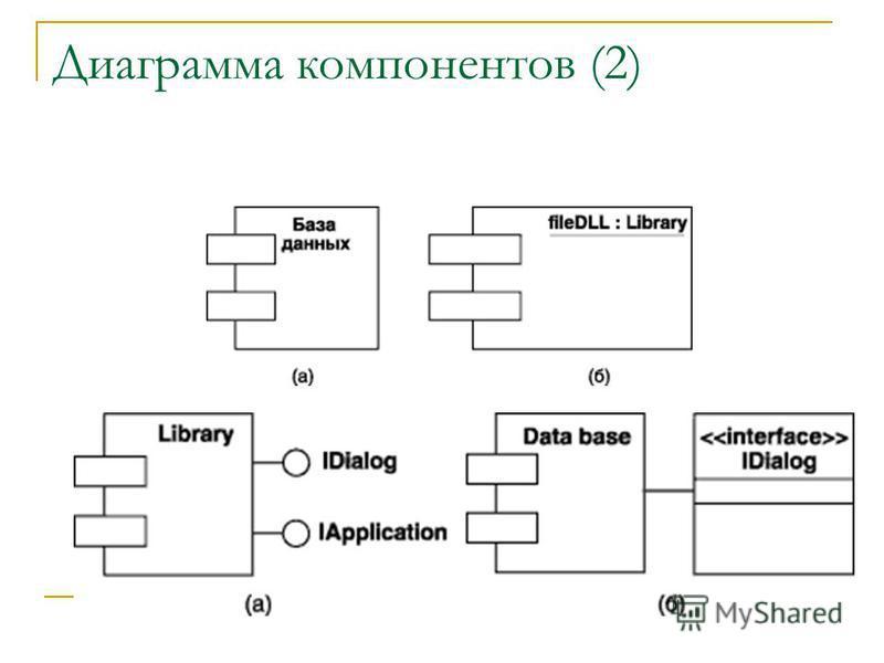 Диаграмма компонентов (2)